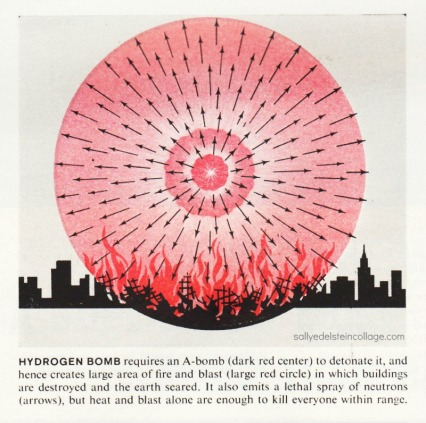 vintage illustration of Nuclear bomb effects 1961