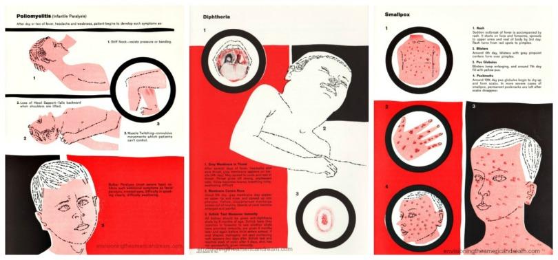 vintage illustrations of childhood diseases