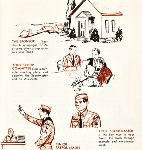Boy Scouts Hierarchy Leaders  vintage illustration