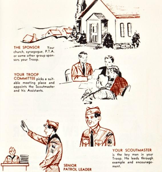 Boy Scouts Hierarchy Leaders  vintage illustration