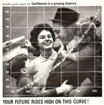 vintage 1960s family and chart of economic growth
