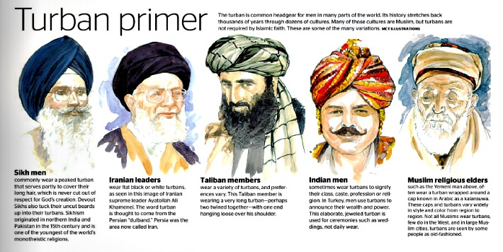 Turban Primer from Redeye 2012