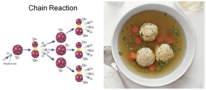 collage Formula Nuclear Chain reaction and matzo ball soup