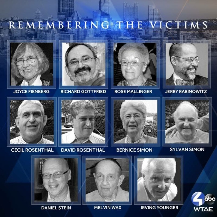 Victims of the Pittsburgh Synagogue shooting